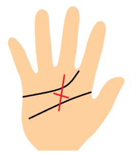 神秘十字線の手相