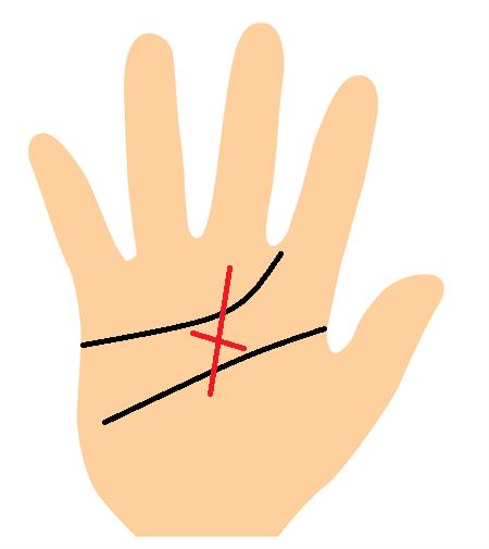 手相 霊感 霊感が強い人の手相9選で霊感チェック!右手左手で意味は違う?