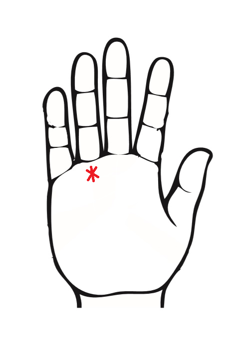 手相のスター線(星型)は良い相と悪い相がある!ランキング形式
