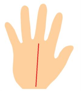 手相、運命線の始点が中指下方