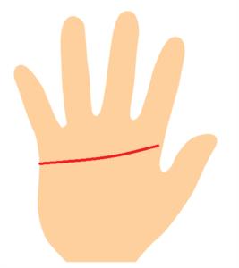 感情線が手の端まで伸びる手相