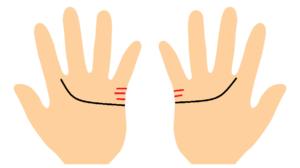 手相、右手と左手の結婚線
