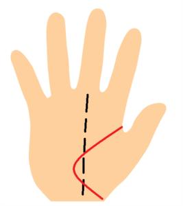 生命線が中指より張り出している手相